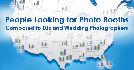 People looking for photo booths compared to DJs and Wedding Photographers